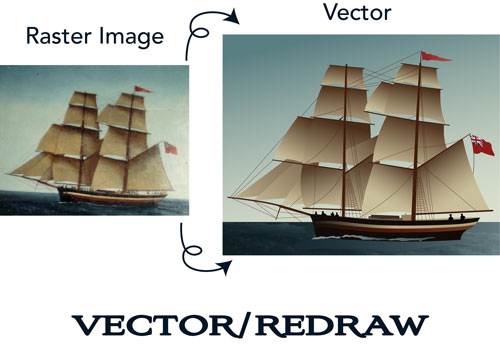 Vector-Conversion